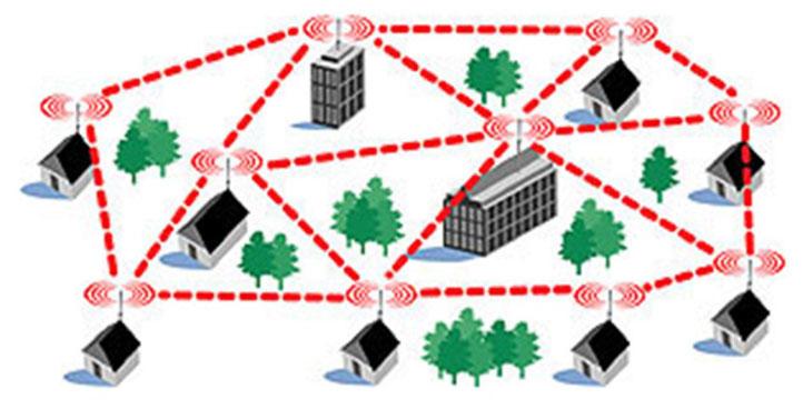 شبکه های بی سیم
